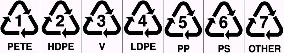 Simbolos de reciclaje para plásticos reciclables